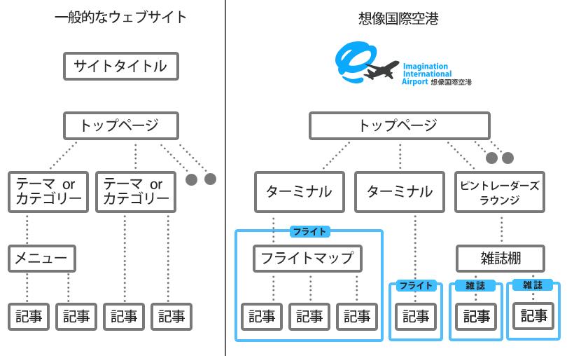 IIA_MAP2
